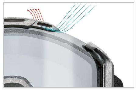 Filtr UV400 w 100% chroni przed szkodliwym promieniowaniem UVA, UVB oraz UVC