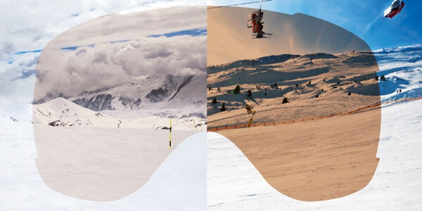 Kategorie soczewek w goglach narciarskich
